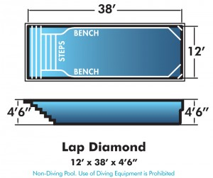 Lap Diamond